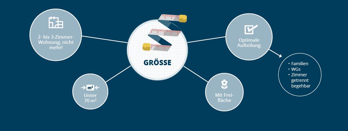 Infografik_VW_03