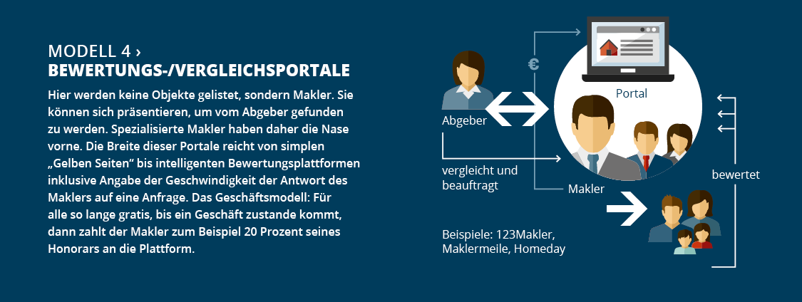 Infografik_Proptechs_05