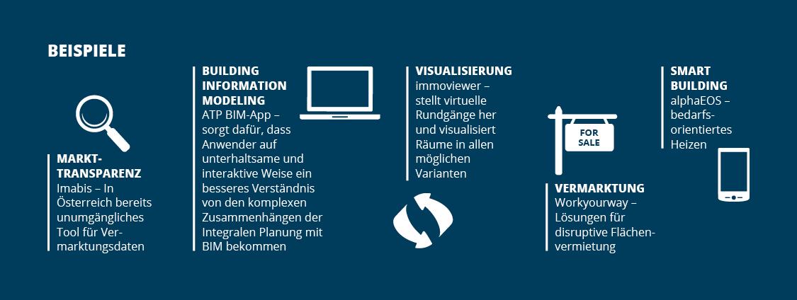 Infografik_Proptechs_06