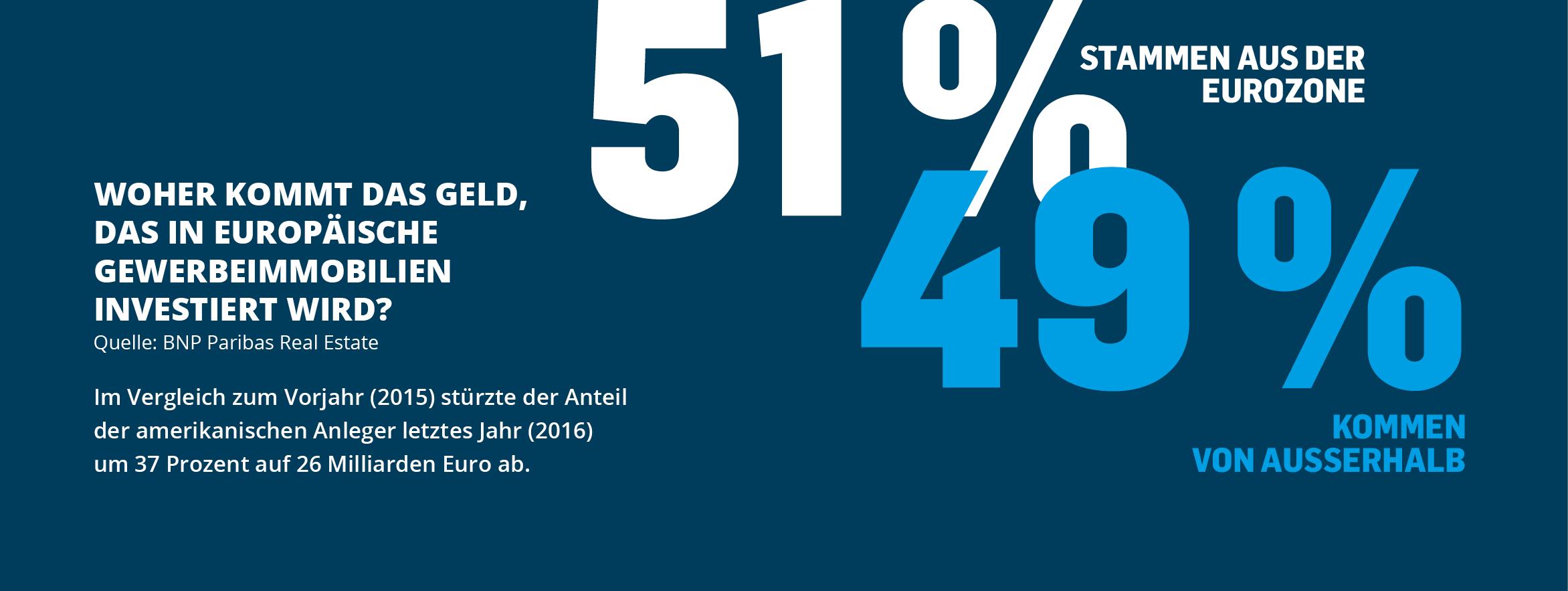 Infografik_Proptechs_03